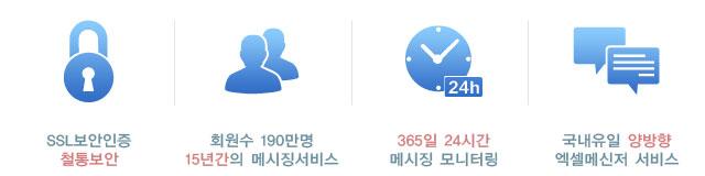 SSL보안인증 철통보안,회원수 10만명 10년간의 메시징서비스,365일 24시간 메시징 모니터링,양방향 엑셀메신저 무료서비스